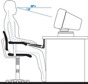 polozaj-monitora